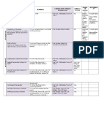 Charts - Property Exam