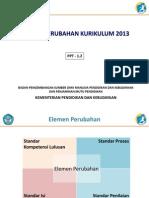 1 2 Elemen Perubahan Kurikulum 2013