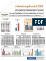 informe espárrago procesado 2013