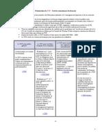 TCF - test de français du ministère de l'Éducation nationale