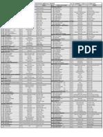 Consultant List