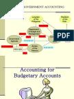 3 Budgetary (3)