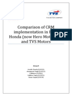Group 9_CRM Project_Hero Honda vs TVS Motors