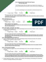 schaeffer newgraduate survey assessment for the education program fall 2013-4