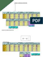 Potencias y Calibracion de Conductores Para Inst.elect.