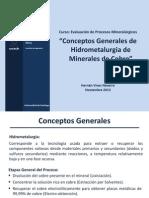 Conceptos_Generales_Hidrometalurgia