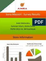 Retailer Survey_Sona Masoori
