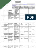 Diplomado Tarea 8_grupoB.doc