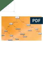2013 Modulo Wordmap