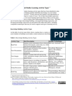 SocialStudiesLearningATs-Feb09