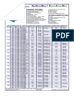 M&DI Motor Sizing and Part Numbers