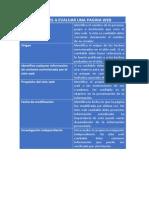 Criterios a Evaluar de Una Pagina Web (Cuadro)