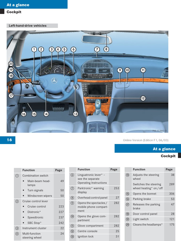 Mercedes C Class  Manual Pdf