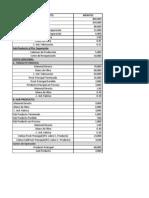 Costos II Produccion Principal Mas Subproductos