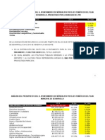 ANÁLISIS DEL PRESUPUESTO 2014 PRI MUNICIPAL