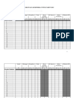 Dody Firmanda 2013 - Ringkasan Formulir Evaluasi Kinerja Profesi Medis