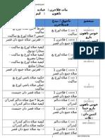 RPT IBADAH THN 5 2012