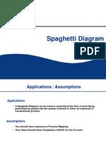 5.19 Spaghetti Diagram
