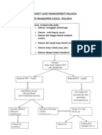 Flow Chart Case Management Malaria