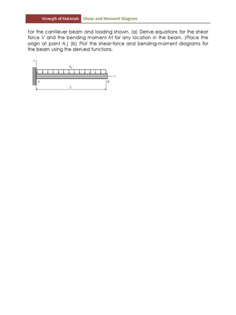 Shear And Moment Diagram Bending Beam Structure Force Diagrams