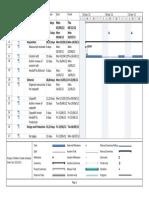 Microsoft Project - Advanced Organizing_Start