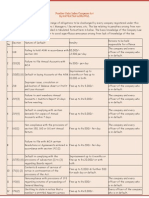 40026 58211 Penalties Under Indian Companies Act