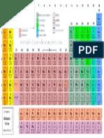 tabela-periodica-completa.