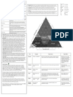 Environmental Chemistry Cheat Sheet 2