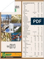 Economic Indicator Apri 2013 Pak