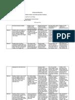 udl lesson plan form rev1