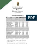 Jadual Pencerapan Guru 2014