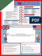 british vs american english 101