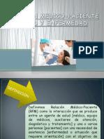 Relacion Medico Paciente Exposicion Grupo 4