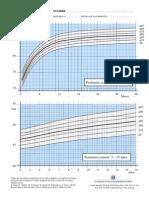 tablas-de-crecimiento-específicas-para-niños-con-el-sd_21453
