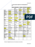 Verbs Used to Write Research Objectives