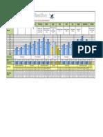 2014 rrc - masters states - nats - worlds periodisation