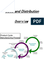 Sales and Distribution Overview
