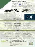 Apache vs Tiger