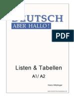Skrpt Listen Tabellen a1 a2