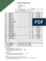 Contoh Analisis Nilai Hasil Belajar Matematika(1)