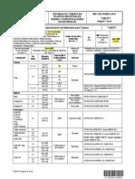 Nrf-032-Pemex-2012 Gas Comb. y Arranque Ac 300# Rf T-b03t1