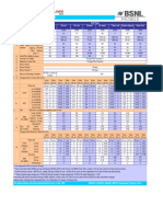 Bsnl Prepaid Tariff 2013