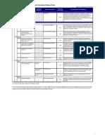 Tabela de Tarifas PF 18102013