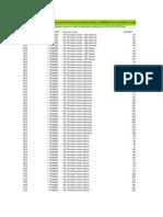 PLD_Variables BOsap 2007