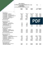 Auburn December Statement of Revenue and Expenditures - December 5, 2013