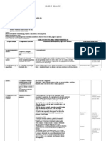 Proiect Didactic Baza de Date Access