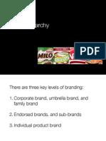 1. Brand Hierarchy