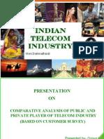 telecom sector analysis