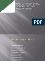 Representasi Data (2)