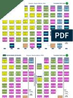 fluxograma-eng-eletronica-fga-unb.pdf